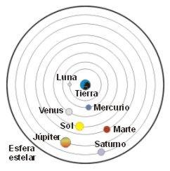 cosmología aristotélica