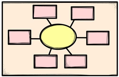 como se hace un organizador gráfico